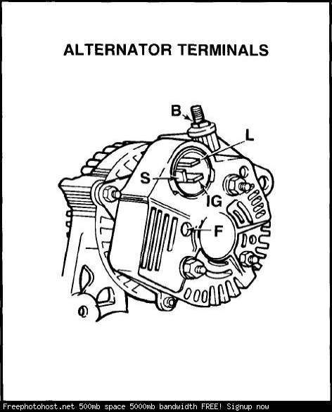techengine/a series/alternator wiring diagram  rollaclub