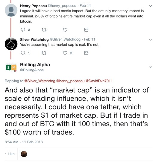 cryptocurrencies and market capitalisation
