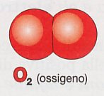OSSIGENO O2