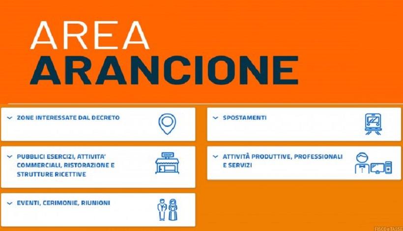 Pandemia: ecco le regioni che possono diventare gialle, Lazio e Lombardia rischiano di restare arancioni