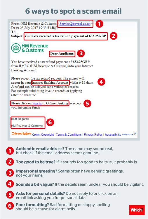 Dating scammer email addresses