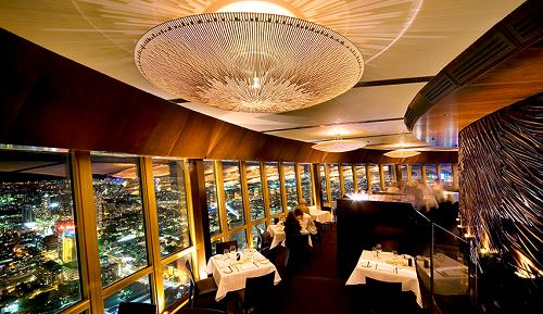 360 Bar & Dining