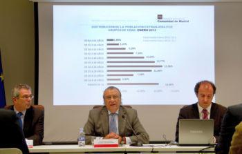 Scade numarul romanilor in regiunea Madrid
