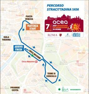 Percorso Maratona di Roma Stracittadina 2019