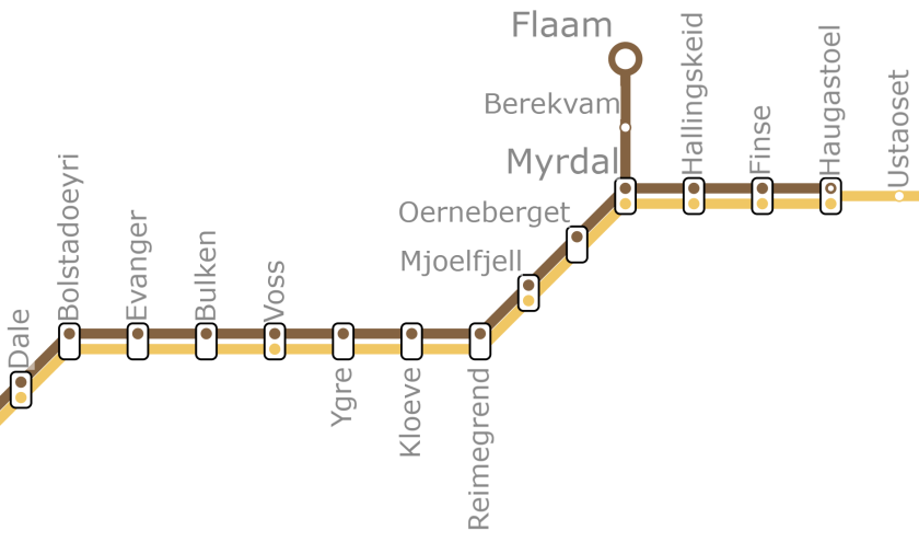 Layout of the region around Myrdal, in Norway