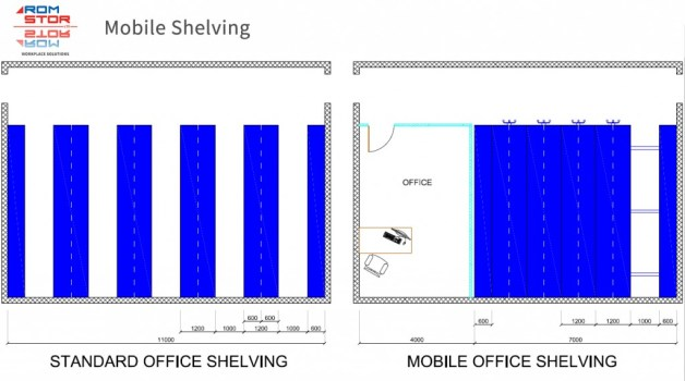 Gain Up to 70% Extra Space with Mobile Shelving
