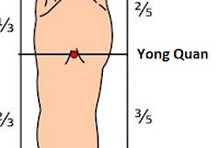 Photo of Yong Quan pont:az egészségmegőrzésben segít