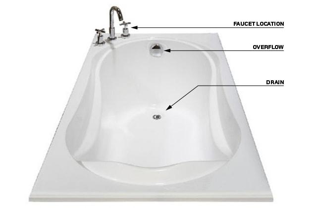 choosing a bathtub everything you need