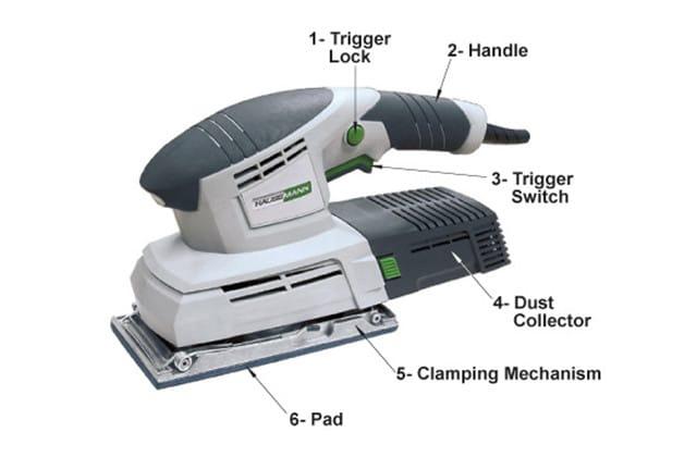 Portable Electric Sander