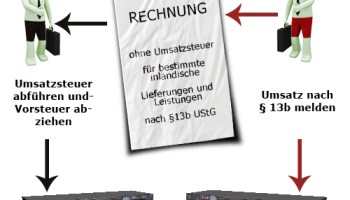Inland Empfangene Lieferung Nach 13b Ustg Buchen