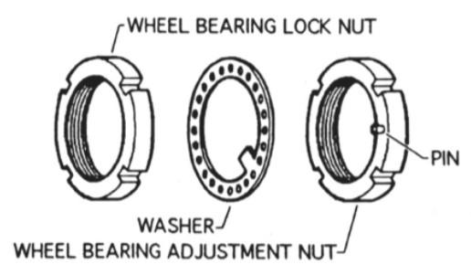 dana 60 locking hub nut conversion kit 95-32721