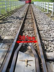 ロムニー鉄道のレール幅