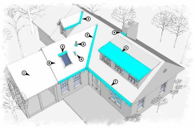 Ice Dam Locations on your roof