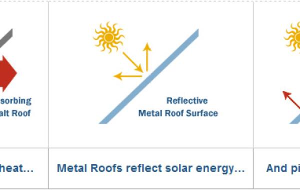 Best Color For Metal Roof Energy Efficiency