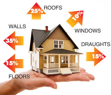 Energy Loss Through a Roof without Insulation