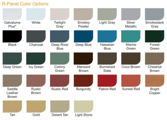 R panel colors