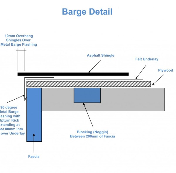 Shingle system barge finish