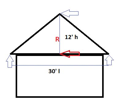 Calculating an area of a triangle when estimating a roof