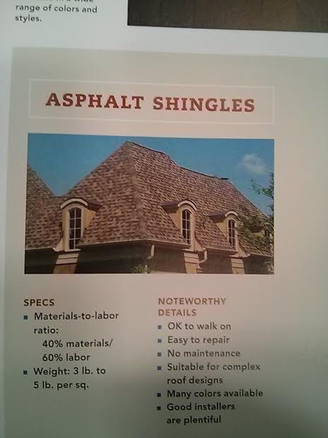 asphalt shingles costs breakdown and material specs