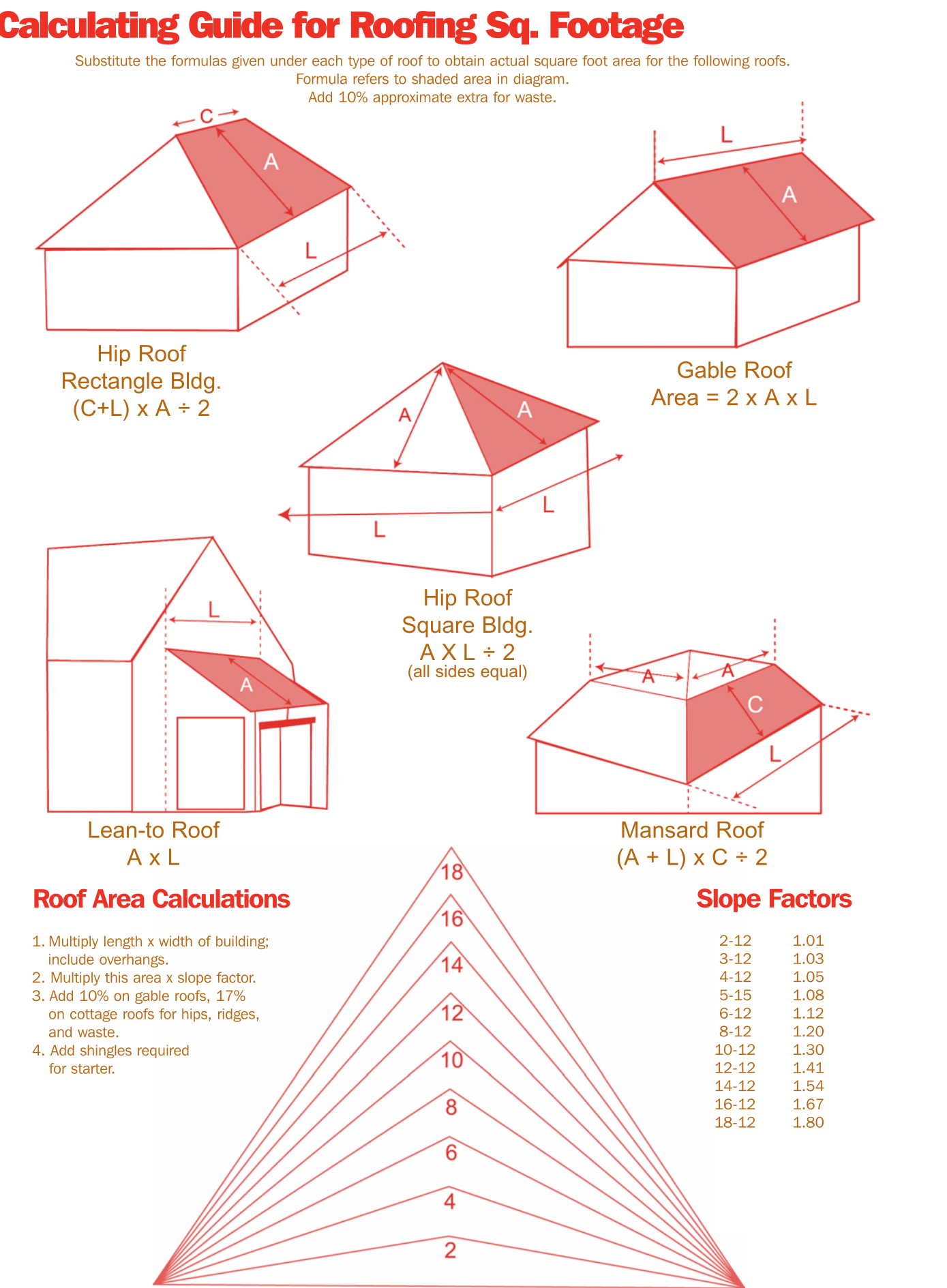 How to measure and estimate a roof like a pro diy guide with diagrams roofing calculator - Contractor how to find one ...