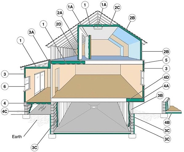 Roof & Attic Insulation Options, Costs, and Pros & Cons