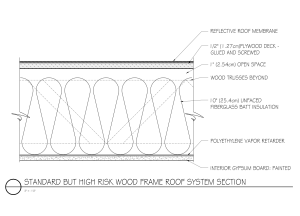 Figure 1: Reduced attic space resulted in a roof section comprised of the following components from the interior to the roof cover.
