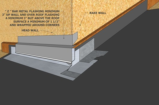 Image Result For What Do You Use To Attach Tile To A Wall