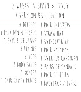 Spain and Italy Packing List