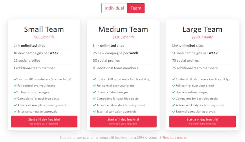 MissingLettr-prijszetting-team-betalingsplannen MissingLettr recensie: Geautomatiseerde social media voor kmo's en bloggers