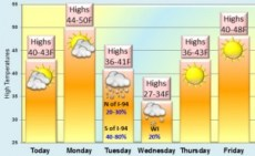 march-9-forecast