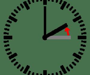 [:nl]Moet Spanje één uur terug naar de Greenwich tijd?[:]