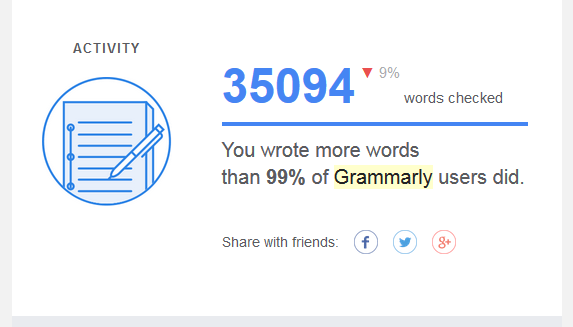 The weekly Grammarly report includes an activity or words written statistic. | https://www.roseclearfield.com