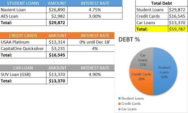 4th Quarter Debt Report 2017 | Rose Colored Water