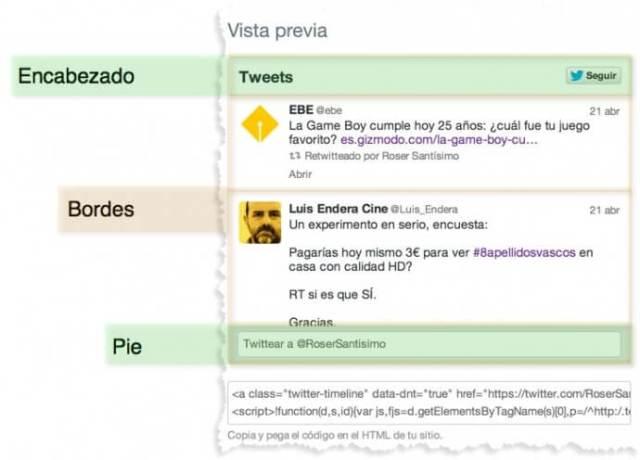 Elementos principales del widget de Twitter