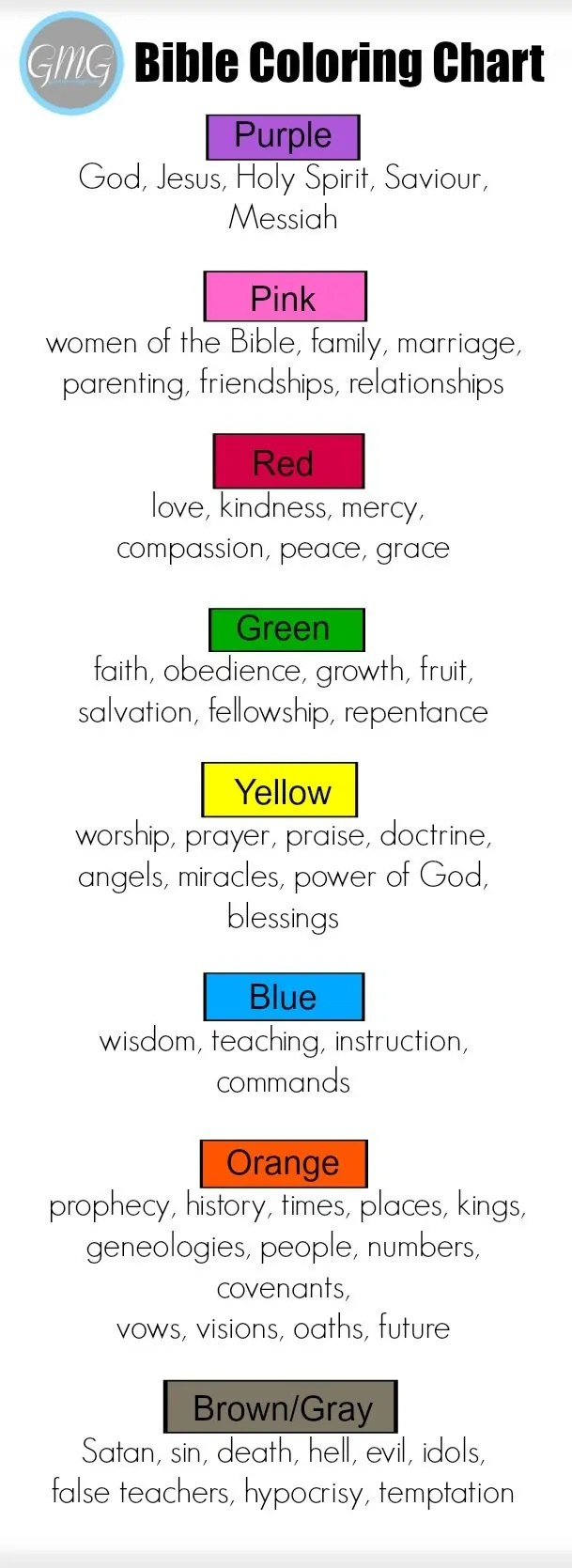 Good morning girls a little r r we also recommend this fun and practical way of reading your bible color coding your bible you can find the color code system below and read about it here biocorpaavc Gallery