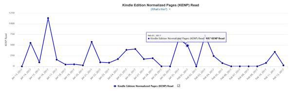 KENP pages read snapshot