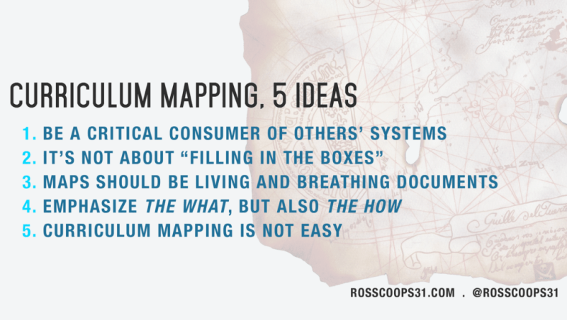 Curriculum Mapping, 5 Ideas