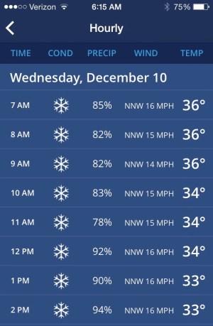 Essex, NY weather December 10, 2014