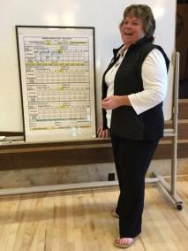 Judi Phillips WNHGA Markers Presenter 3-31-16