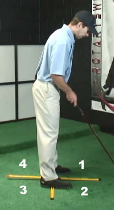 Rotary Golf Swing 4 Square Drill