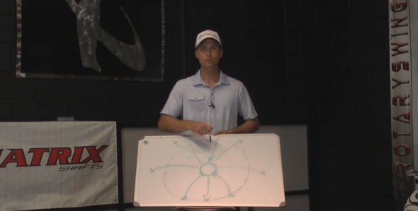 If you want to learn how to read a green like a tour pro this video is a must. In it I will show you how identifying the straight putt will improve your green reading skills.