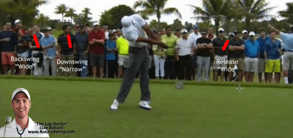 Tiger Woods' Swing Analysis - Width in the Golf Swing