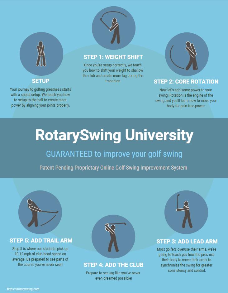 improve golf swing