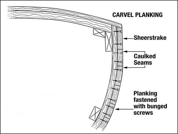 Carvel Enlarged