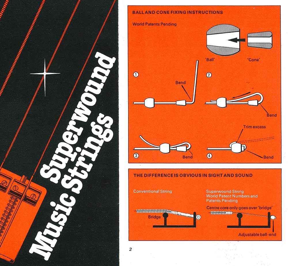 Superwound strings diagram Rotosound