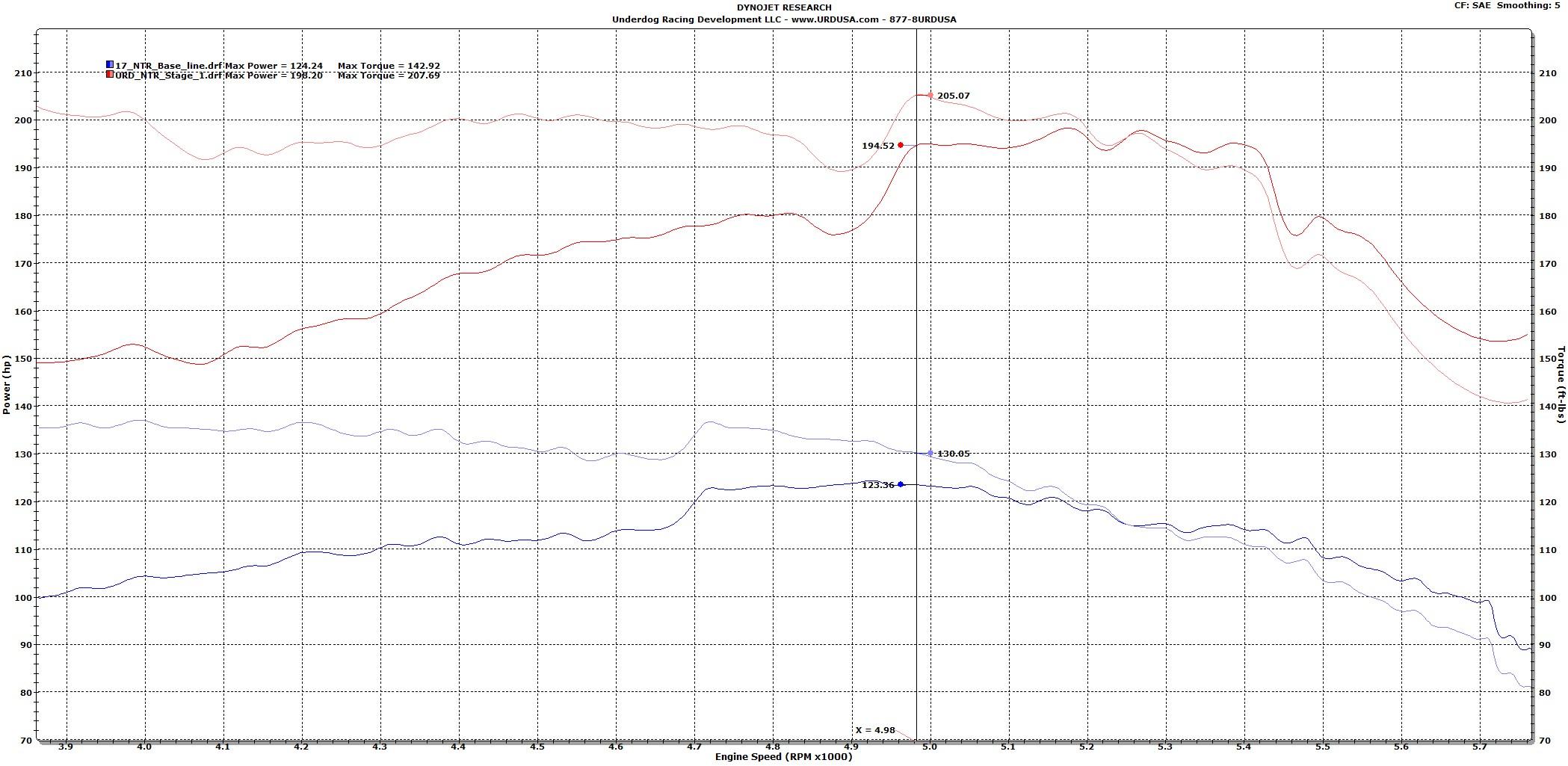 Toyota Racing Development Tacoma | Wiring Diagram Database