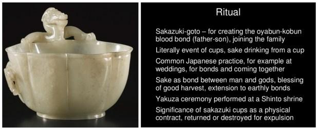 Yakuza – Rough Diplomacy