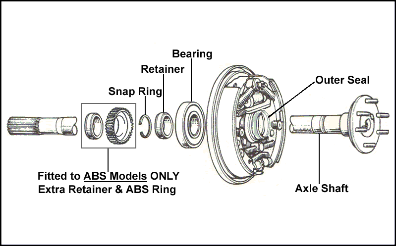 Removal Rear Axle Bearing Tundra Toyota