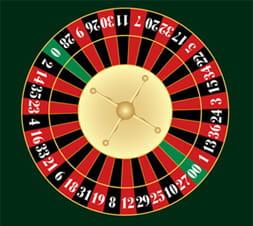 Casinotopplistan med de perfekta online casino o nätcasino