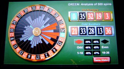 The Best Roulette Strategy Ever, roulette strategy to win ...